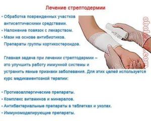 Вопросы по лечению стрептодермии