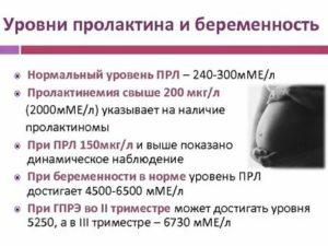 Можно ли забеременеть при пролактине 49 нг/мл?