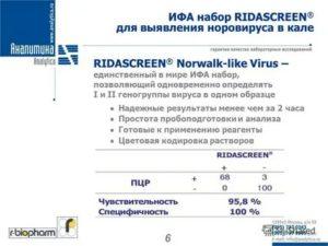 Норовирус в анализе кала