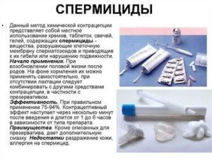 Насколько эффективны качественный ППА и спермициды?