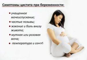 Синусит и цистит при беременности