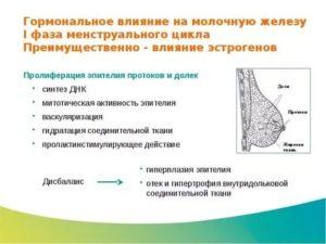 Какие гормоны надо проверить при фиброаденоме молочной железы?