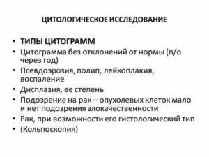 Цитограмма