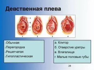 После дефлорации кровь во время полового акта