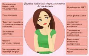 Частое мочеиспускание, болит грудь