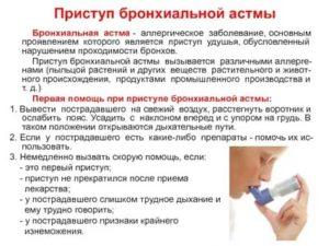 Может ли приступ астмы пройти сам через 3 часа?