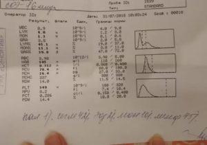 Если анализ крови плохой, что делать?