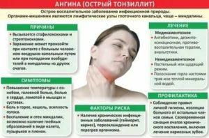Чем можно облегчить симптомы и снять боль в горле?