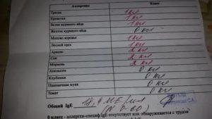 Можно ли сдать анализы на аллерген на хлорку?