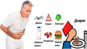 Не могу избавиться от диареи, чем лечить?
