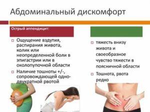 Частое мочеиспускание, боль внизу живота, тошнота - беременность?