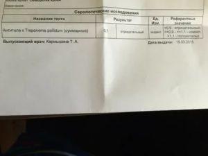 Можно ли по анализа крови узнать, что я когда-то болел сифилисом?