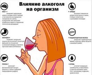 Почему мой организм не принимает спиртное?