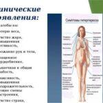 ЭКО после удаления щитовидки