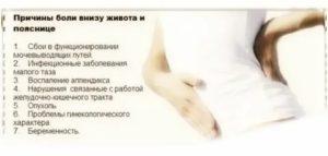 Болит низ живота и поясница, температура