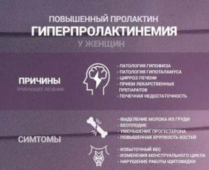 Повышен пролактин, головная боль