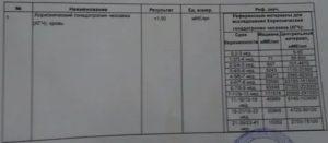 Помогите расшифровать анализ хгч