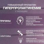 Поможет ли психосоматика вернуть месячные?