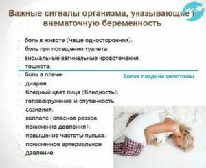 Боль внизу живота, головокружение, обморок в 1-й день месячных