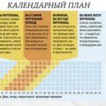 Сколько пить метронидазол при поверхностном гастрите?