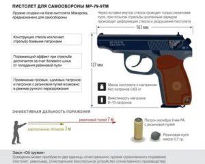 Можно ли стрелять из огнестрельного оружия на ранних сроках беременности?