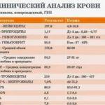 Температура и кашель при беременности