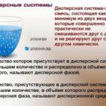 Можно ли вставлять пессарий при молочнице?