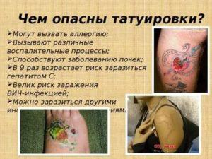 Анализы после татуировки